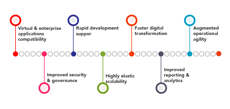 Benefits-of-UiPath-RPA-Solutions
