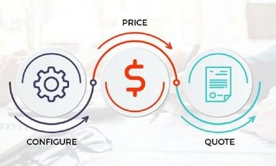 SAP Configure Price Quote