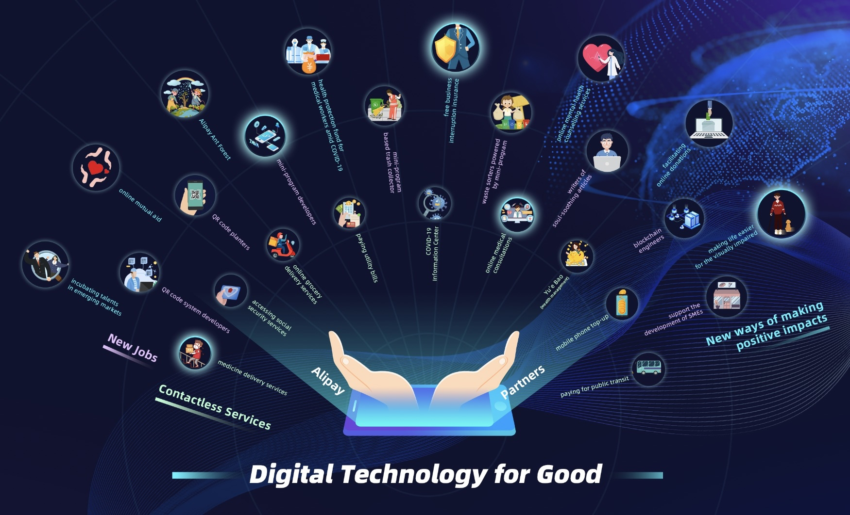 Together_with_its_partners,_Ant_Group_leverages_digital_technology_to_provide_inclusive_services,_empower_consumers_and_businesses,_and_enable_a_digital_life_accessible_to_all