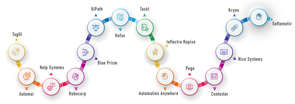 rpa_tools_infographic