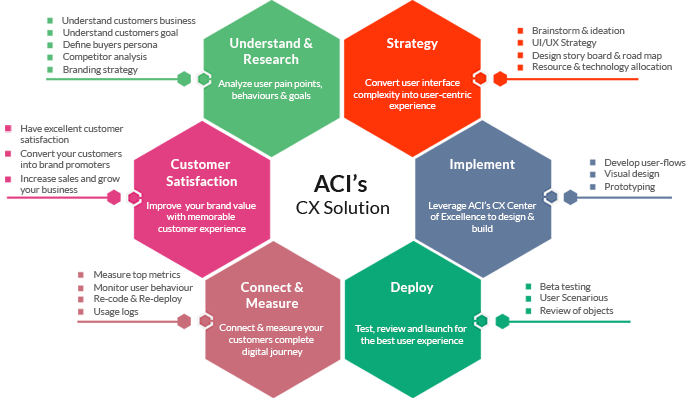 customer_experience_solutions-1-1